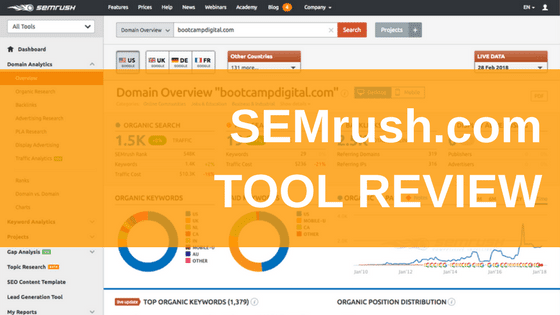 Features To Know  Semrush Seo Software